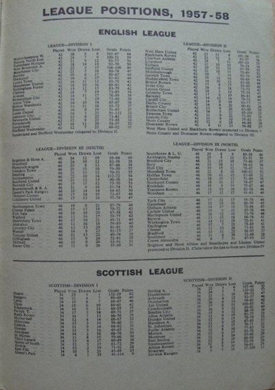 Nigel 39 s webspace english football cards 1965 66 to 1979 for All english league tables